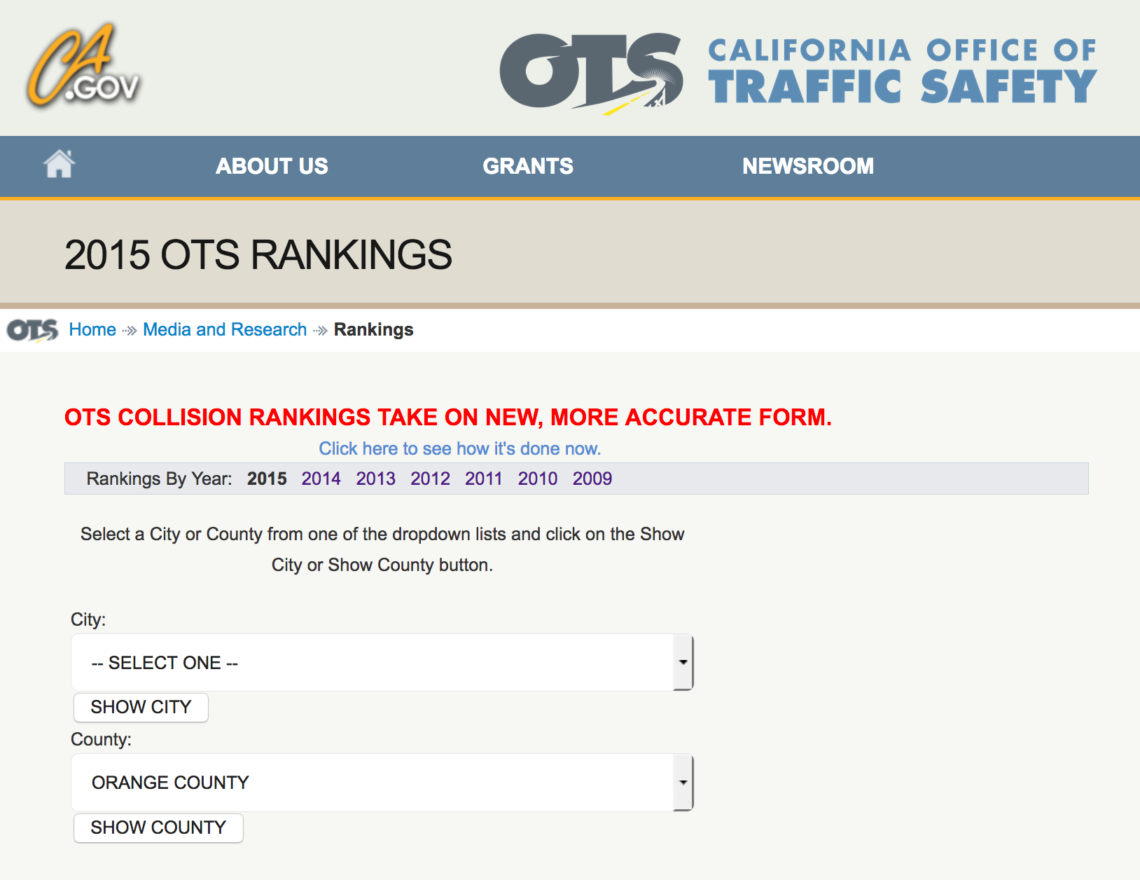 Orange County DUI accident statistics